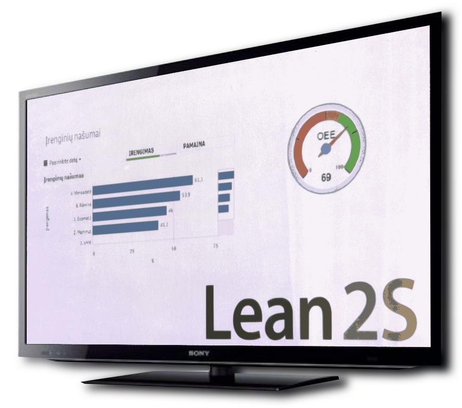 Lean2S
